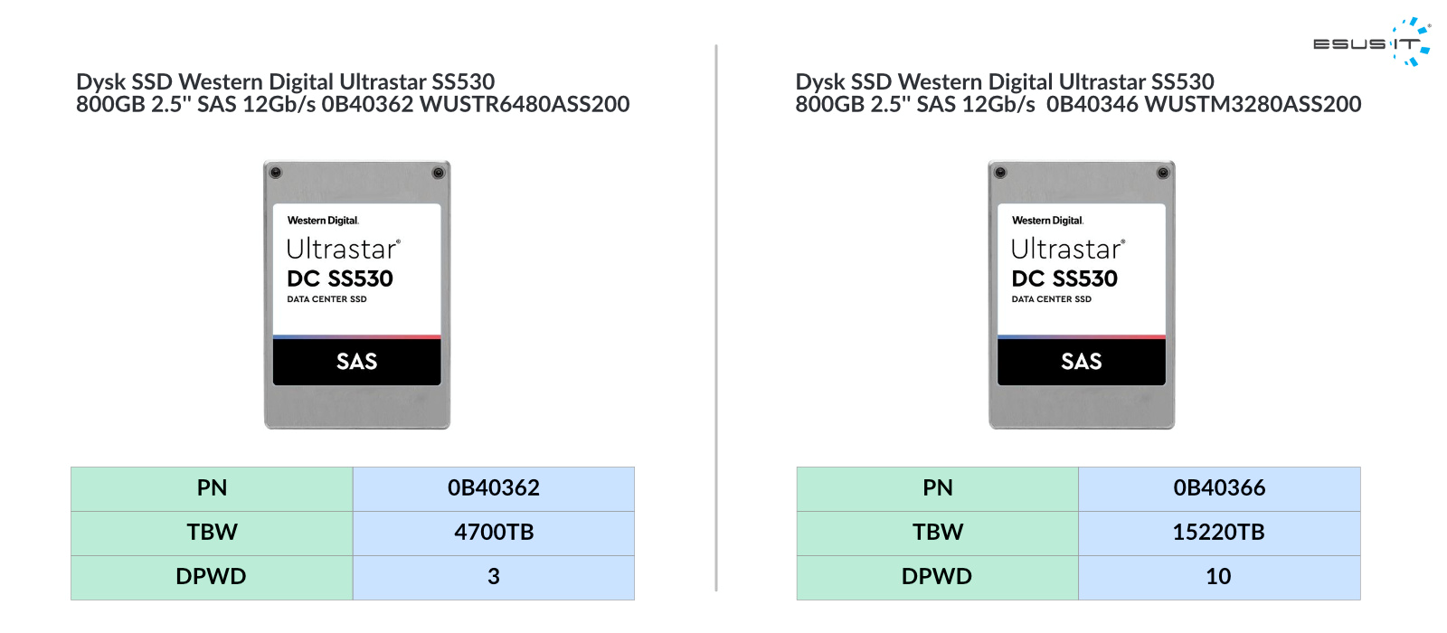 dyski SSD VS HDD